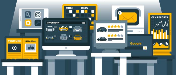 Internet Car Sales >> How To Be An Internet Car Sales Superstar Autoraptor
